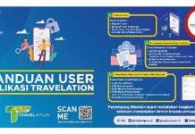 Panduan Aplikasi Travelation